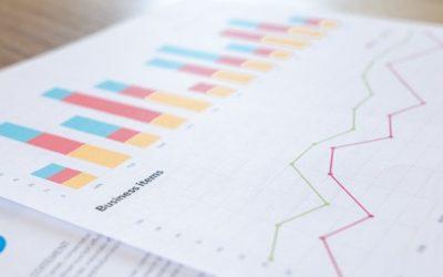 FINANCE IN PRACTICE –   Microsoft Excel per il Controllo di Gestione